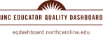 UNC Educator Quality Dashboard logo