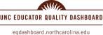 UNC Educator Quality Dashboard logo